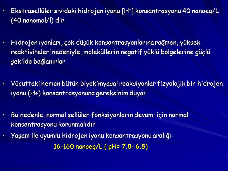 Ekstrasellüler sıvıdaki hidrojen iyonu [H+] konsantrasyonu 40 nanoeq/L (40 nanomol/l) dir.